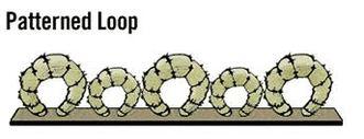 Buying Patterned Loop Carpet